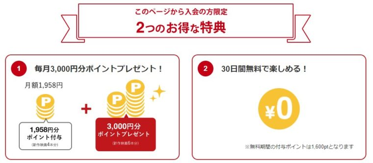 music.jpの2つの特典説明図